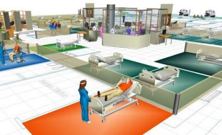 APSIS Santé se dote d'un outil de simulation dynamique de flux